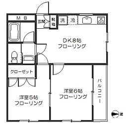 グリーンロードハウス[3階]の間取り