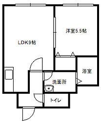 北海道札幌市白石区菊水七条4の賃貸マンションの間取り