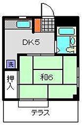 コーポニシキ[1階]の間取り