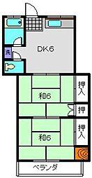 神奈川県横浜市港北区下田町3丁目の賃貸アパートの間取り