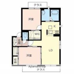 河内長野駅 7.7万円