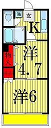 サンステージ竹ノ塚[204号室]の間取り