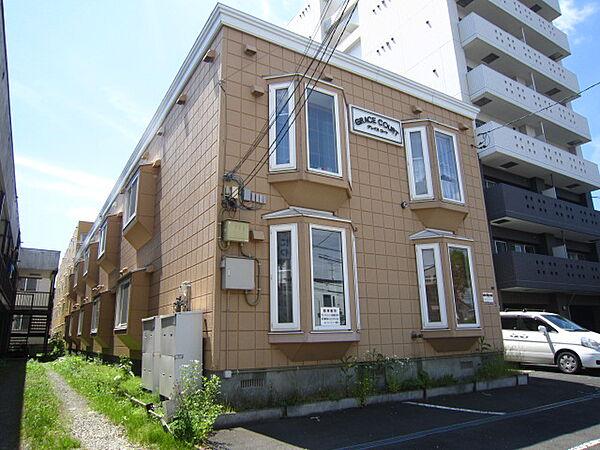 グレイスコート 1階の賃貸【北海道 / 札幌市北区】