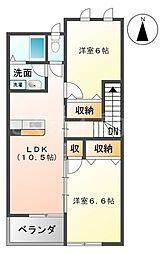 香川県高松市前田西町の賃貸アパートの間取り