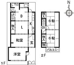 蹴上駅 2,180万円