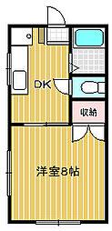 サニーハイツE&M[101号室]の間取り