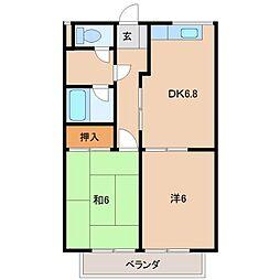グリーンフル布施屋[2階]の間取り