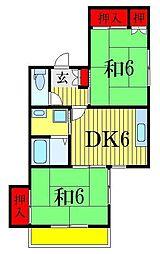 ロイヤルヒルズC[2階]の間取り