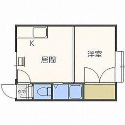 琴似3・7マンション[2階]の間取り