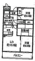 成城スクエア[202号室]の間取り