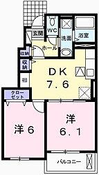 インプレスⅢ B[1階]の間取り