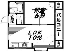 Osaka Metro谷町線 守口駅 徒歩8分の賃貸マンション 1階1LDKの間取り