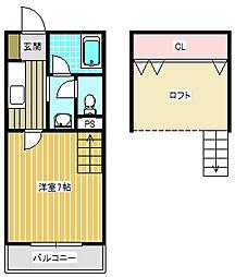 アベニュー中加賀屋[702号室]の間取り