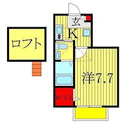 アーバンフォレスト新松戸[202号室]の間取り