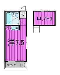 埼玉県蕨市中央2丁目の賃貸アパートの間取り