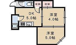 ライズワン阿倍野3[402号室]の間取り