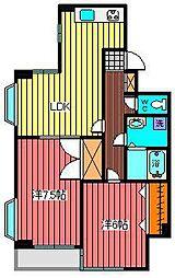 グリーンテラスPART2[2階]の間取り