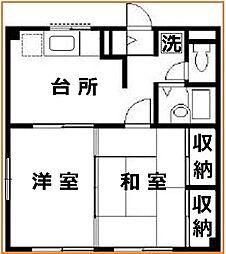 エステート鈴木[1階]の間取り