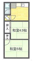 北花田駅 3.5万円