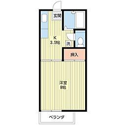 京成大久保駅 4.0万円