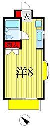 西千葉駅 3.2万円