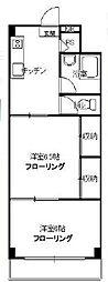 シントミプラザ町屋[3階]の間取り