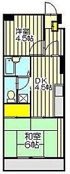 西川口協和ビル[2階]の間取り