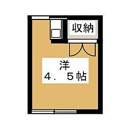 祐天寺駅 3.0万円