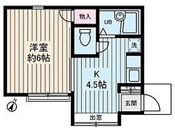 S・Kハウス[201号室]の間取り