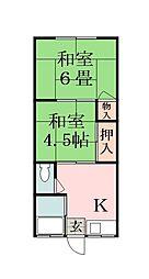きのじゅ荘[208号室]の間取り