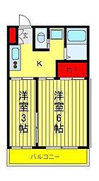 二松コーポ1[7号室]の間取り