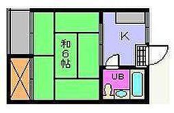 本町六丁目駅 1.7万円