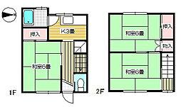 小野アパート[11号室号室]の間取り