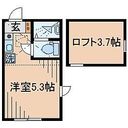 Huvafen Fushi 鶴見[205号室]の間取り