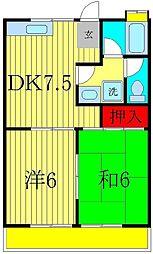 プルミエールB[2階]の間取り