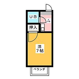 杁ヶ池公園駅 1.9万円