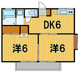 神奈川県横浜市神奈川区神大寺3丁目の賃貸アパートの間取り