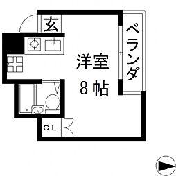 栗山ハイツI[101号室号室]の間取り
