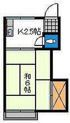 石渡荘[2階]の間取り
