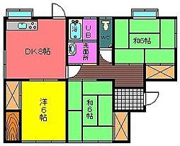 [一戸建] 宮崎県都城市祝吉町 の賃貸【/】の間取り