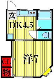 埼玉県越谷市赤山町2丁目の賃貸アパートの間取り