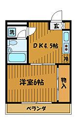 東京都国分寺市本町の賃貸マンションの間取り