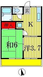 パールハイツ松戸[1階]の間取り