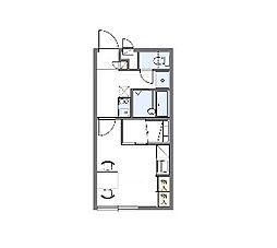 レイクサイド[2階]の間取り