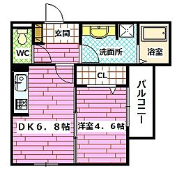 (仮)D-room下祇園駅前[301号室]の間取り