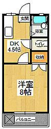 近藤アパート[101号室]の間取り