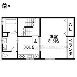 京都駅 7.5万円