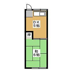 新那加駅 1.5万円