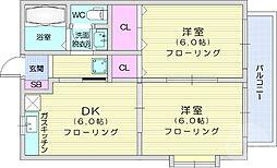 スプルース1 1階2DKの間取り
