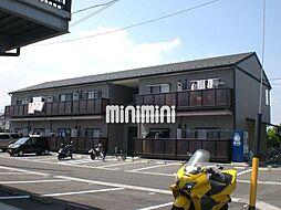 下東野コーポIII[1階]の外観